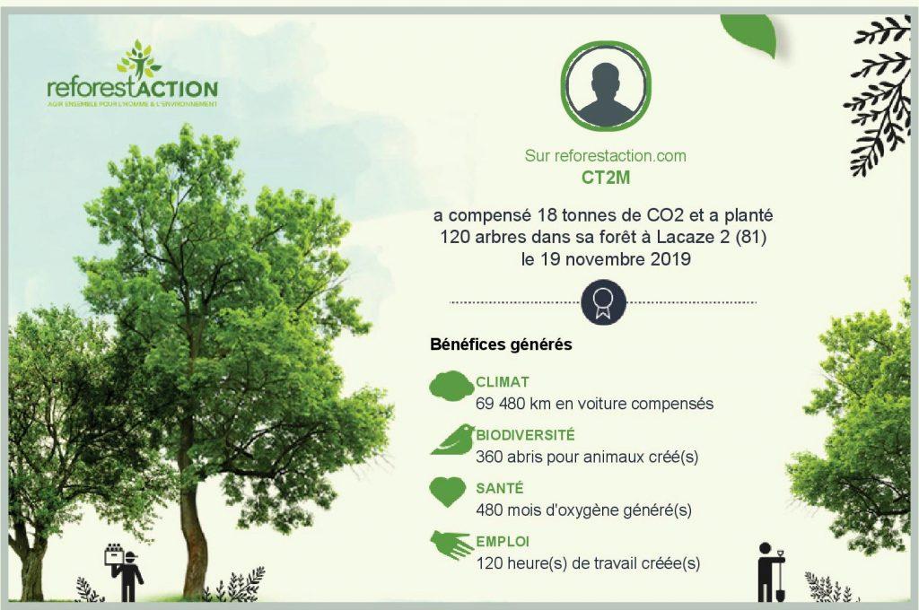 Le CT2M se met au vert et s'engage pour l'environnement !